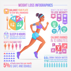 Pretty woman running. Weight loss, fitness, healthy diet vector infographics.