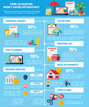 Money Saving Infographic Set