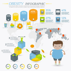 Obesity infographics template