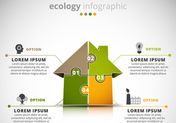 Ecology Infographic with Block House Element