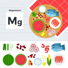 Products with vitamin Mg