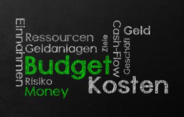Budget Tafel