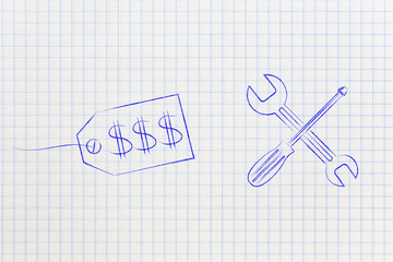 fixing your pricing strategy, price tag with wrench & screwdrive