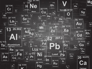 Chemical Elements Blackboard