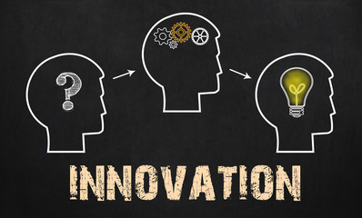 Innovation Concept - group of three people with question mark, c