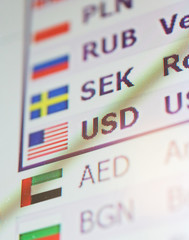 digital display with currency exchange rates