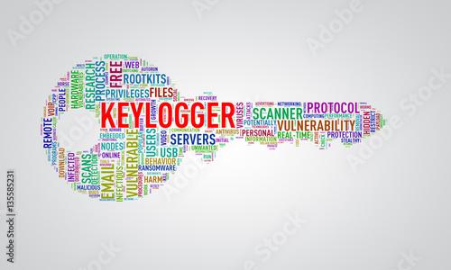 Keylogger Finden