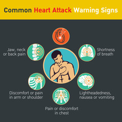 Common heart attack warning signs vector design
