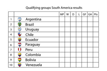 Template - soccer qualifying groups south america results.