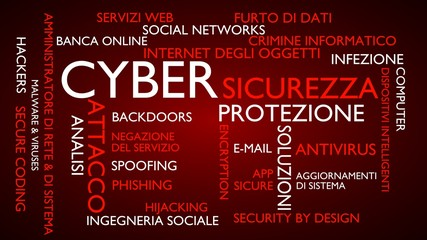 Cyber security and protection word tag cloud. 3D rendering, red Italian variant.