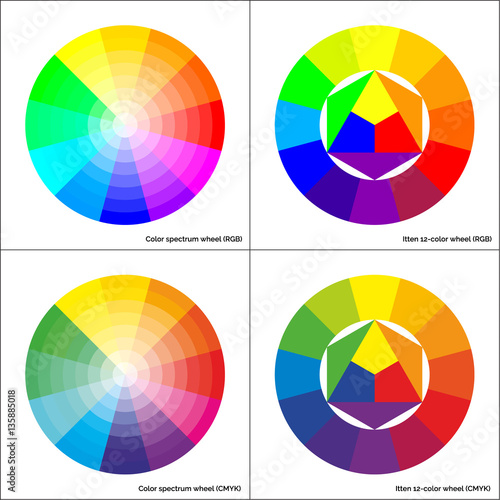 Vector Color Wheel And Itten 12 Colour Circle