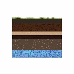 soil profile and soil horizons, piece of land with green grass, groundwater and artesian aquifer, water table
