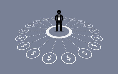 how to create multiple sources of income