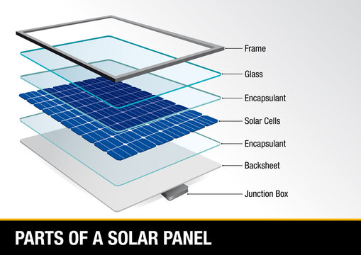 Graph showing parts of a solar panel - Renewable Energy - Vector image