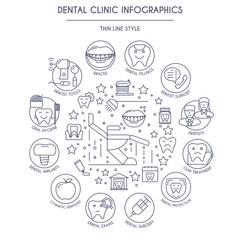 Dental Clinic Infographics