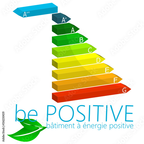 Be positive b timent nergie positive bepos dpe for Batiment energie positive