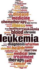 Leukemia word cloud concept. Vector illustration