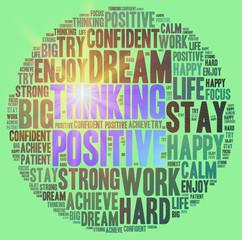 Positive words. Positive thinking, attitude concept.