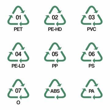 Plastic recycling symbols vector design isolated on white background