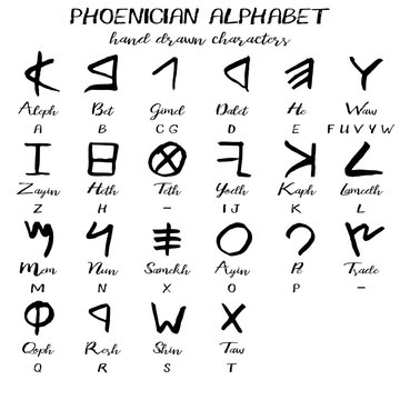 Hand drawn ancient phoenician alphabet, written grunge ancestor of most modern alphabetic systems with names of letters and their transliteration to latin. Vector illustration