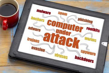 Wall Mural - computer network security word cloud