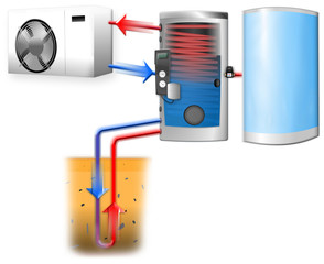Groundwater pump and heat pump heating scheme 3d