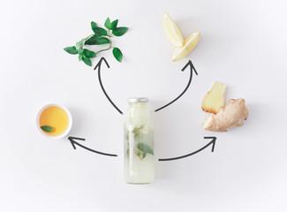 Natural detox lemonade ingredients isolated on white background