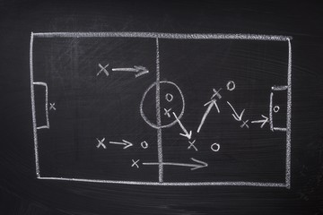 Soccer or football strategy drawing on blackboard.