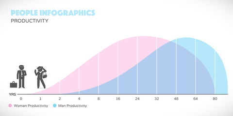 Woman and Man productivity comparison. People infographics in modern flat design style.