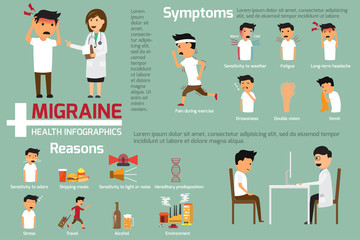 Migraine headaches infographics. this graphics presenting symptoms of migraine. vector illustration.