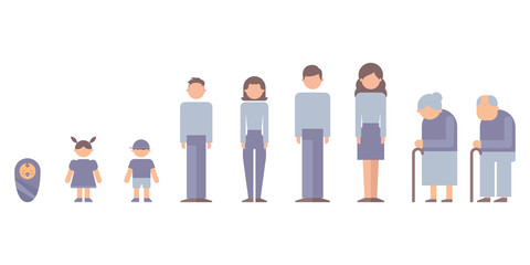 People for infographic: baby, children, teenagers, adult, elderly. Vector illustration