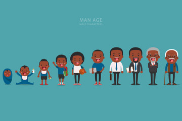 man characters, the cycle of life from childhood to old age