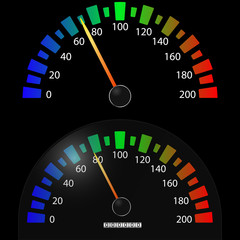 Speedometer for the car