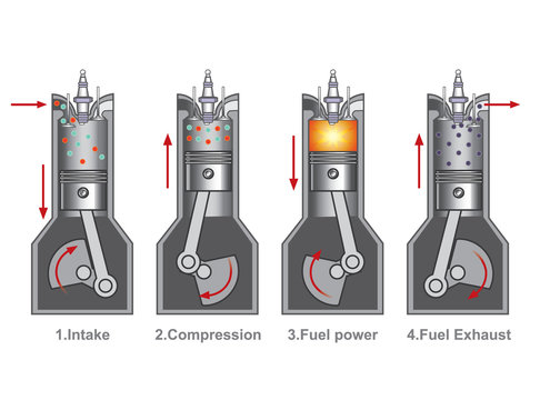 4 piston stroke engine combustion.