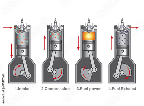 4 piston stroke engine combustion