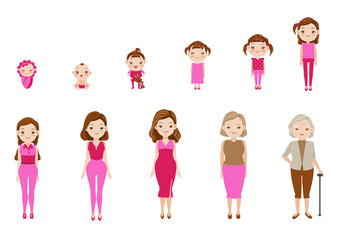 female Aging of female  characters,cycle of life from childhood to old age.Vector, illustrations