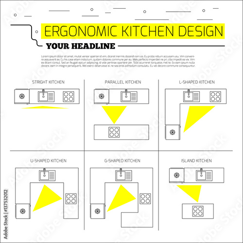 Ergonomic Kitchen Design Best Design Ideas