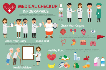Doctor and medical set with patient in various pose for advertising or presentation. Health concept vector illustration.