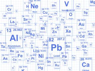 Chemical Elements Graph Paper