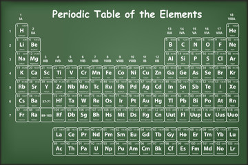 Periodic table of the elements with atomic number symbol and weight category urtaz Choice Image