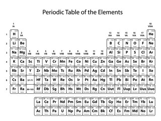 Periodic Table of the Elements with atomic number, symbol and weight on white background vector