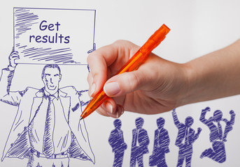 Business, technology, internet and networking concept. The girl draws a pen businessman with a poster in his hands. The sign reads: Get results