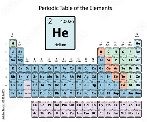 Helium Big On Periodic Table Of The Elements With Atomic Number