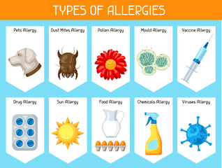 Types of allergies. Background with allergens and symbols. Vector illustration for medical websites advertising medications