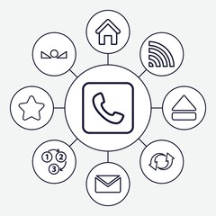 Set of 9 website outline icons
