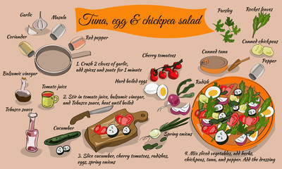 Step by step tuna, egg and chickpea salad recipe with hand drawn ingredients.