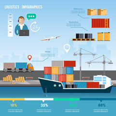 Shipping port vector.  Sea transportation 24 hours logistic infographics. Global delivery concept logistics