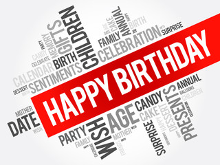 Happy Birthday word cloud collage, holiday concept background