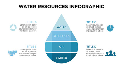 Vector water drop eco infographic. Ecology diagram, flower graph, presentation, chart. Organic nature concept with 4 options, parts, steps. 16x9 slide template. Planet resources.