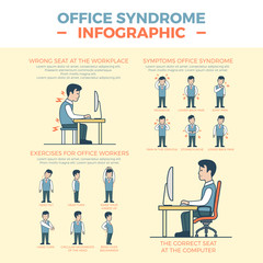 Health Care Linear flat OFFICE SYNDROME infographics vector.